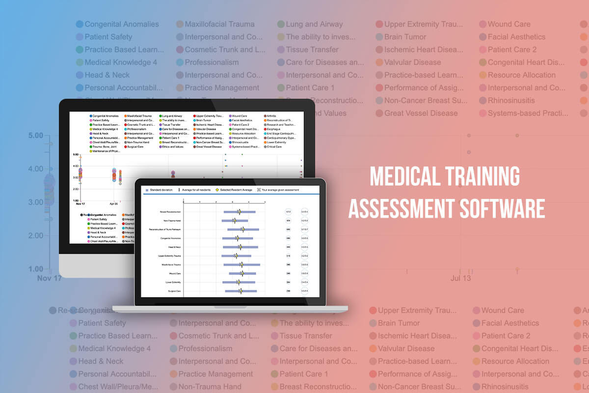 Medical Training Assessment
