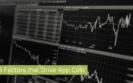 factors that drive app cost