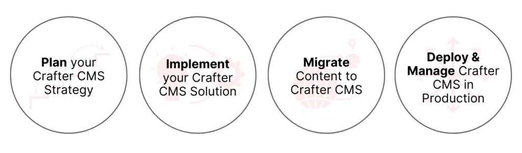 crafter graph